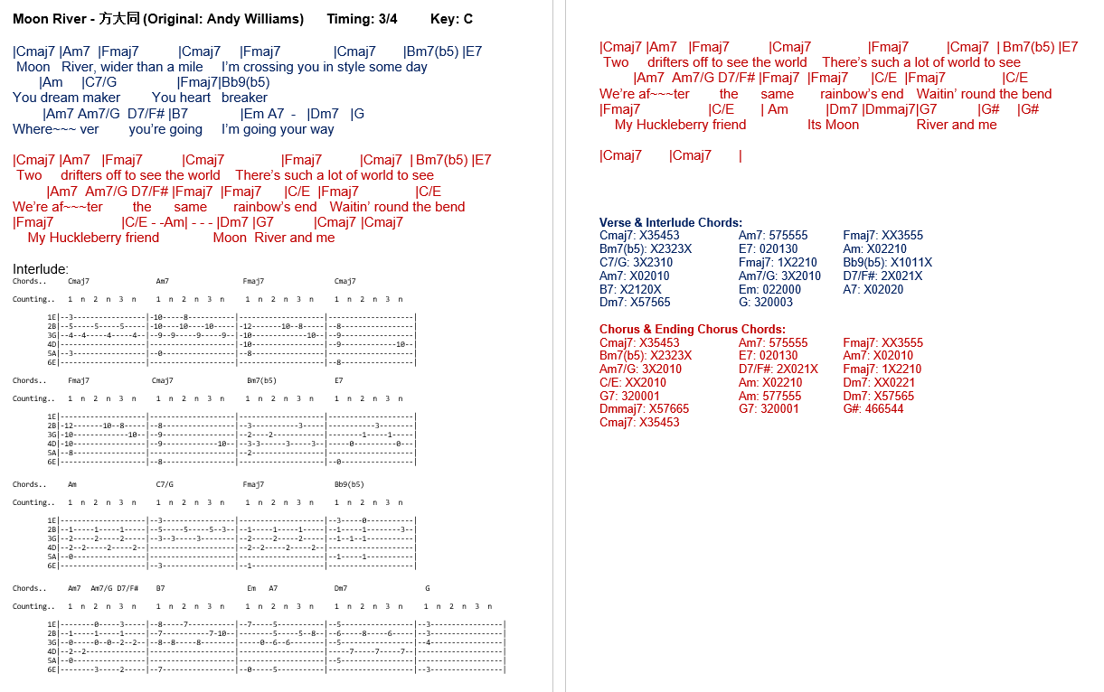 Latest Guitar Chord English