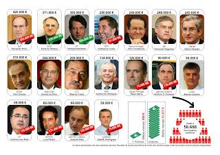 políticos cadastro publico privado