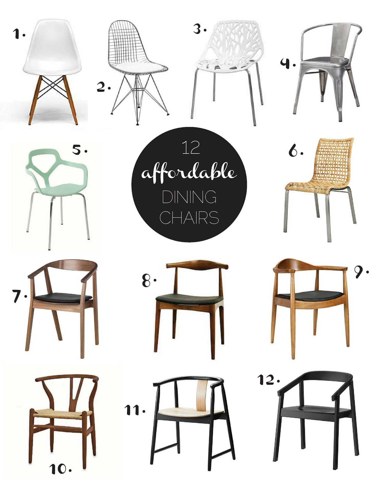 12 affordable modern dining chairs for Affordable modern dining sets