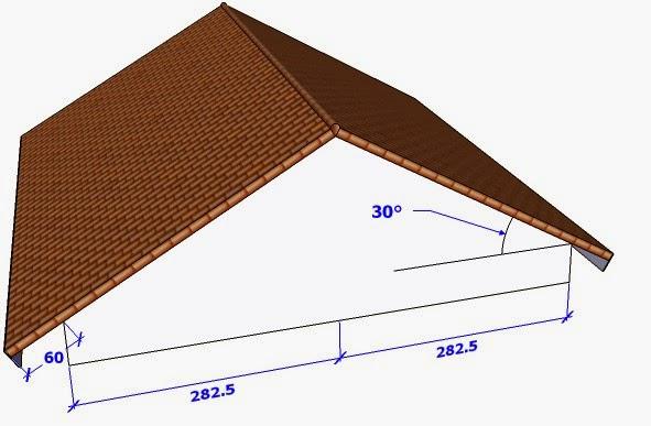 Gambar Desain atap rumah minimalis
