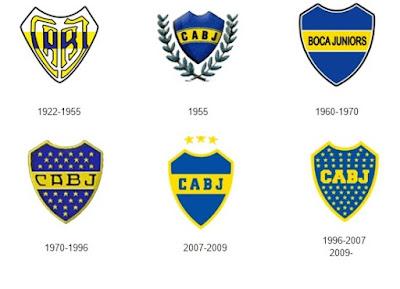 HIstoria escudo Boca Juniors