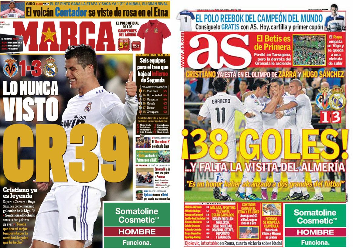 Marca says it's 39, AS says it's 38 Goals just like the rest of the ...