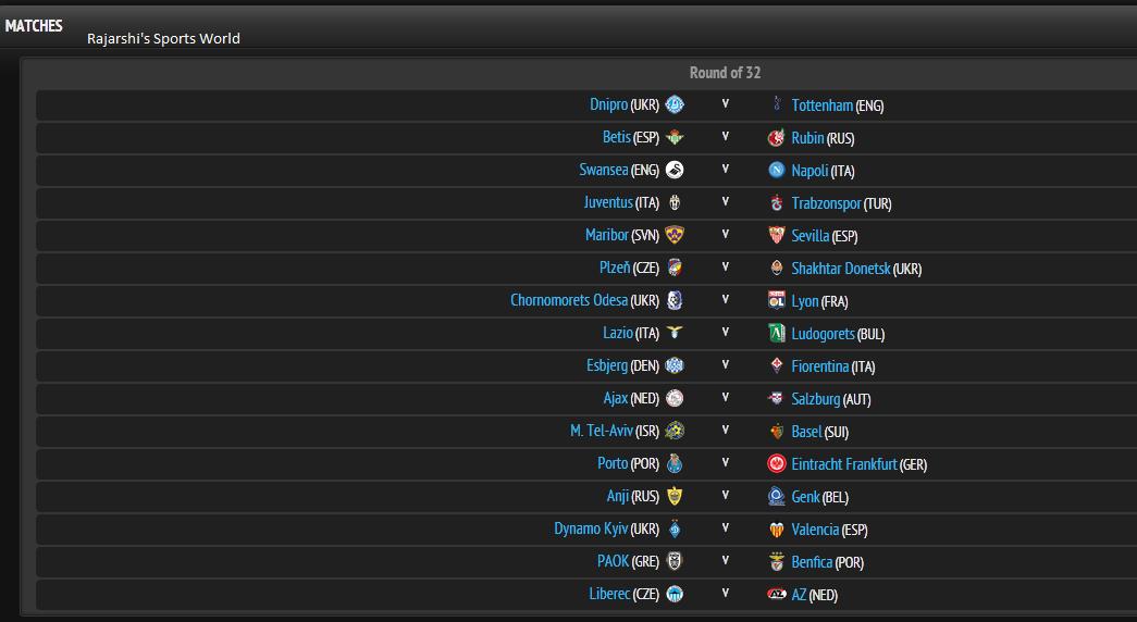 2013 14 Uefa Europa League Round Of 32 Draw Rajarshi S Sports World