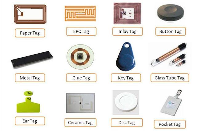 Pengertian RFID adalah -contoh dan jenis-jenis tag rfid