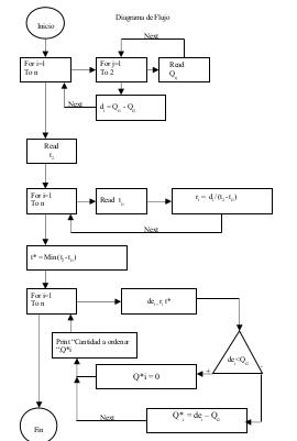 furthermore Psicoanalisis Psicosintesis besides  further Slimjim in addition Necesito Hacer Una Radio Casera T115282. on diagrama de cano