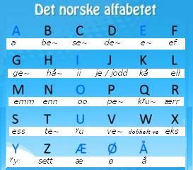 Выучить норвежский язык самостоятельно с нуля в домашних условиях 969