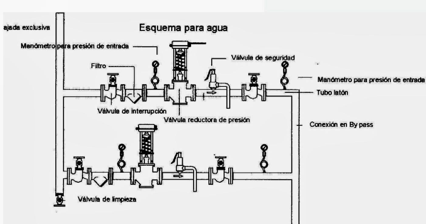 Acondicionamiento Termico En La Arquitectura Apuntes De