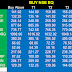 Pre Market Tips : FnO & Eq.  Recommendation for 13 January 2015