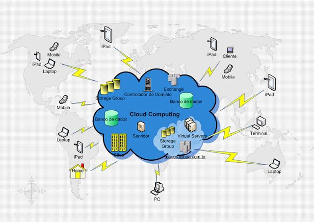 Đám mây lai và doanh nghiệp