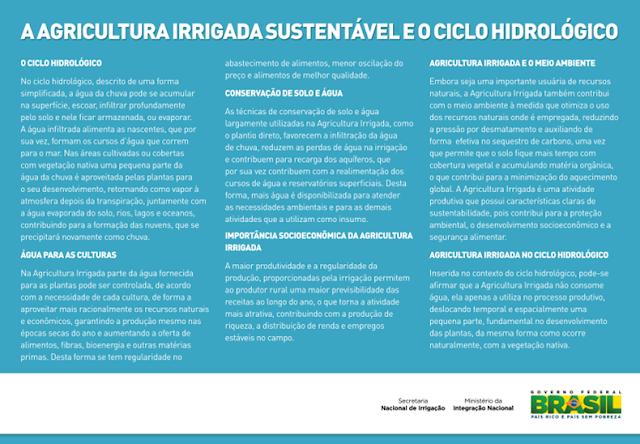 CARTÃO: A AGRICULTURA IRRIGADA SUSTENTÁVEL E O CICLO HIDROLÓGICO