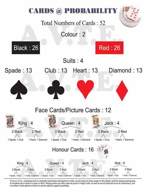 maths4all probability cards. Black Bedroom Furniture Sets. Home Design Ideas