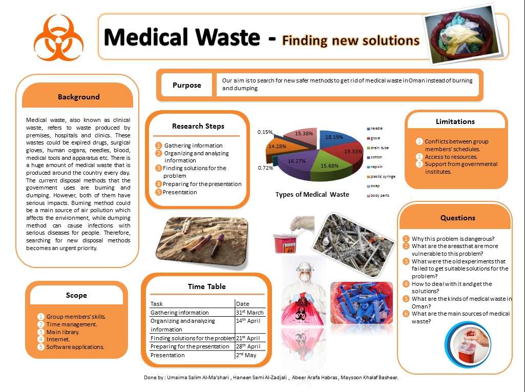 medical waste The medical waste tracking act of 1988 is a united states federal law  concerning the illegal dumping of body tissues, blood wastes and other  contaminated.