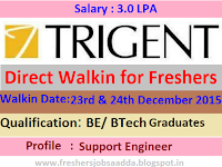 Trigent-Software-walkin-l1-support-engineers-bangalore