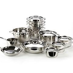 Tu receta del d a como limpiar acero inoxidable de la cocina - Como limpiar acero inoxidable ...