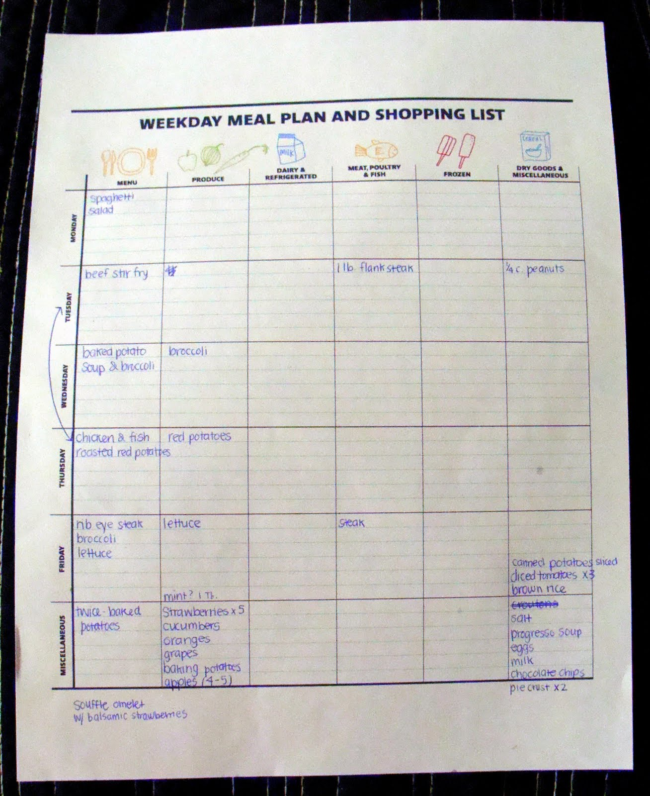 Weekly Food Plan With Price