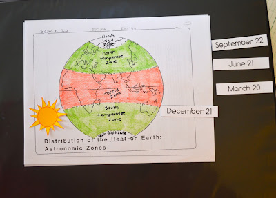 Montessori geography work chart GW2 perpendicular rays sun zones