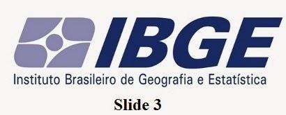 Slide sobre indicadores sociais - IBGE - 2012-2013