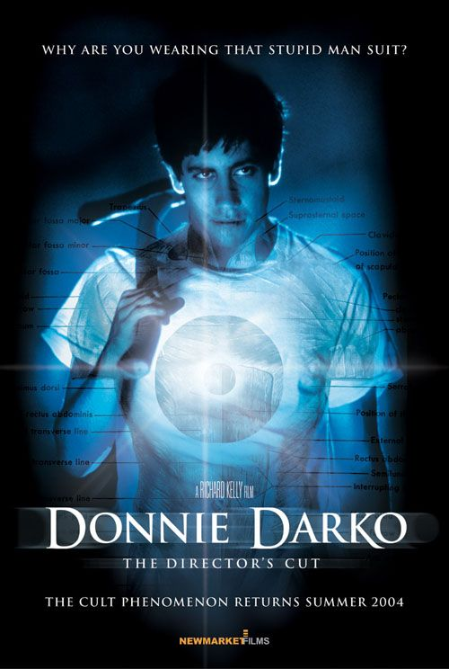 Jake Gyllenhaal Donnie Darko with axe