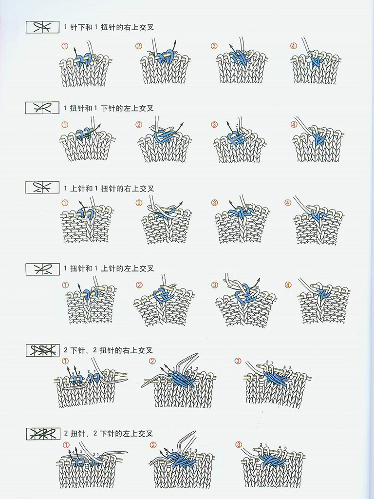 Knitting Pattern Symbols : Japanese Knitting Symbols - Knitting Unlimited