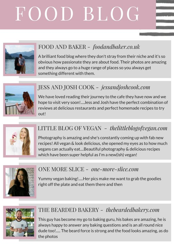Vote for me as 'Best Food Blog'