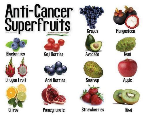 fruta cancro