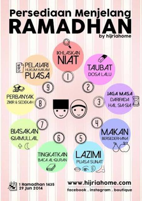Mau Kirim Ngucapin Tidak Ada Ide, Nih Ucapan Lucu Selamat Puasa Ramadhan 2015
