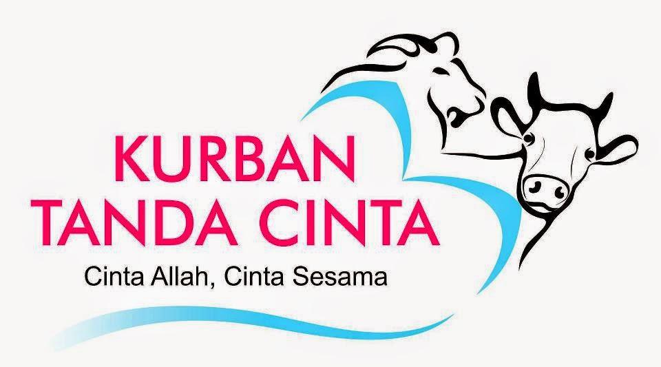 memahami kurban dalam islam
