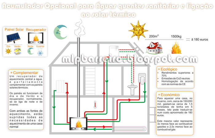 Aquecimento Central Recuperadores De Calor A Gua