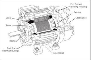 peramatan motor listrik