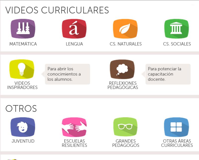 Más de 500 videos para acompañar y enriquecer la enseñanza | TIC para la educación