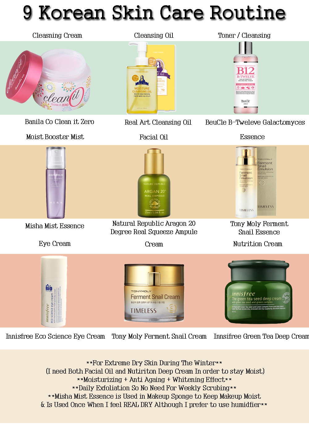 Skincare steps essence