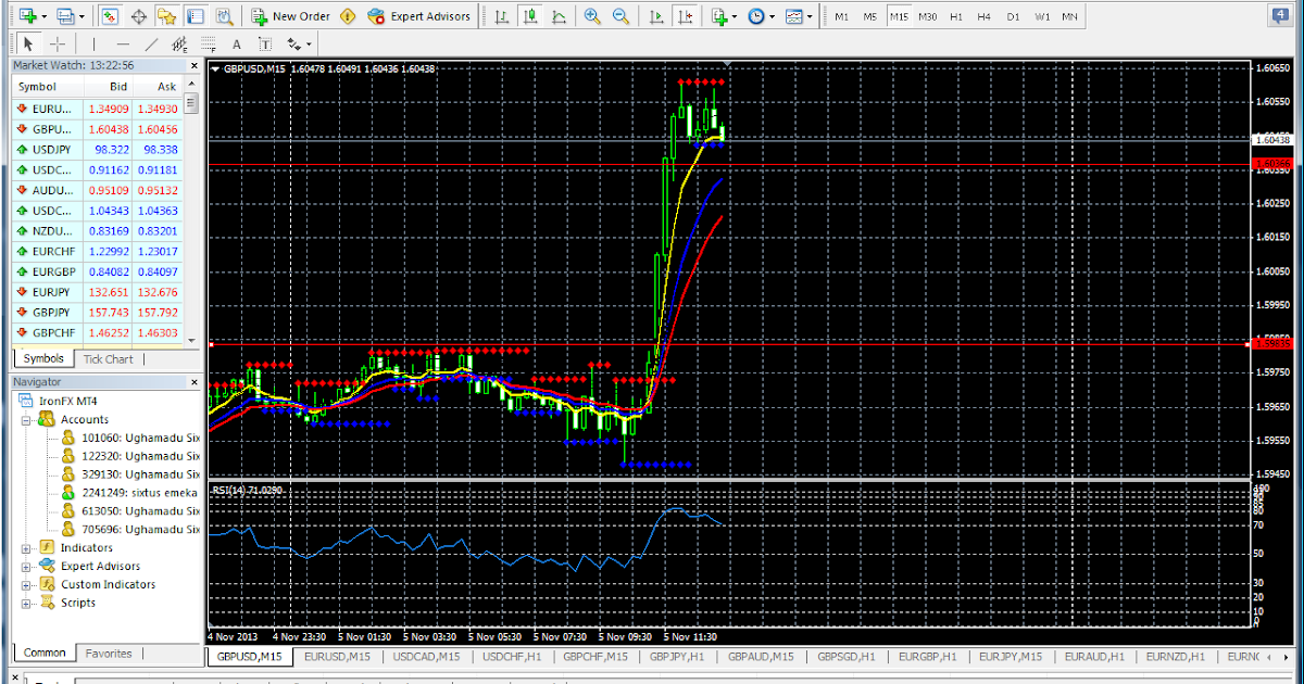 Hlc forex