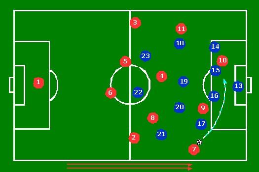 Definici n de fuera de juego cultura fisica for Regla de fuera de juego en futbol