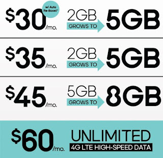 best unlimited phone plans