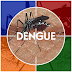 Moradores da Rua da Alegria e só tristeza com a dengue