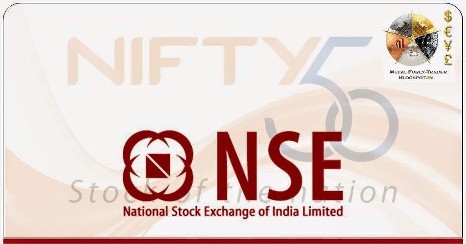 NSE F&O Scrip Wise Margin And Lot Size