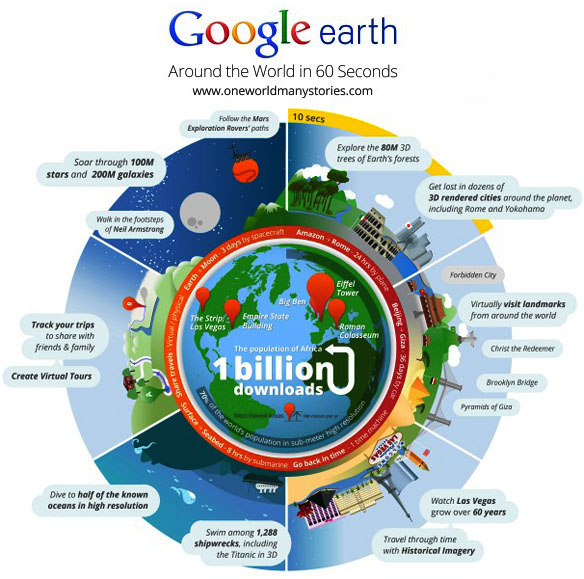 Google Earth Celebrates 1 Billion Downloads With A New Site