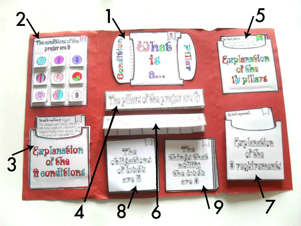 15 best lapbook templates images on Pinterest | Interactive ...