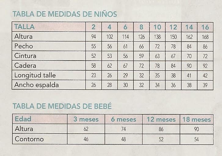 Patrón y costura : patrón base para niñ@s -Tema 18 #patrongratis ...
