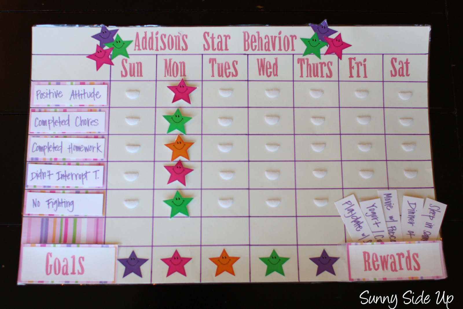 Star behavior charts re born the sunny side up blog