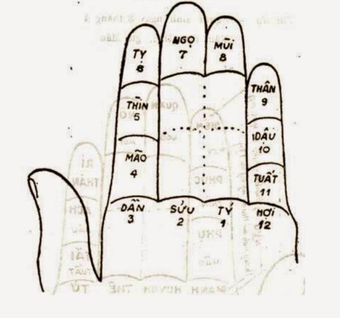 tuvitoantap.blogspot.com