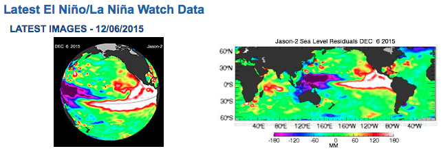 JPL: Latest El Niño/La Niña Watch Data