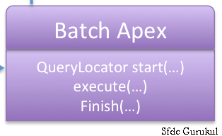 What_is_Batch_Apex