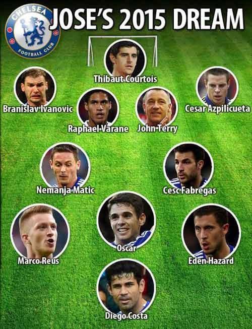 "Chelsea: Thêm 40 triệu bảng, hoàn thiện ""Dream Team"""