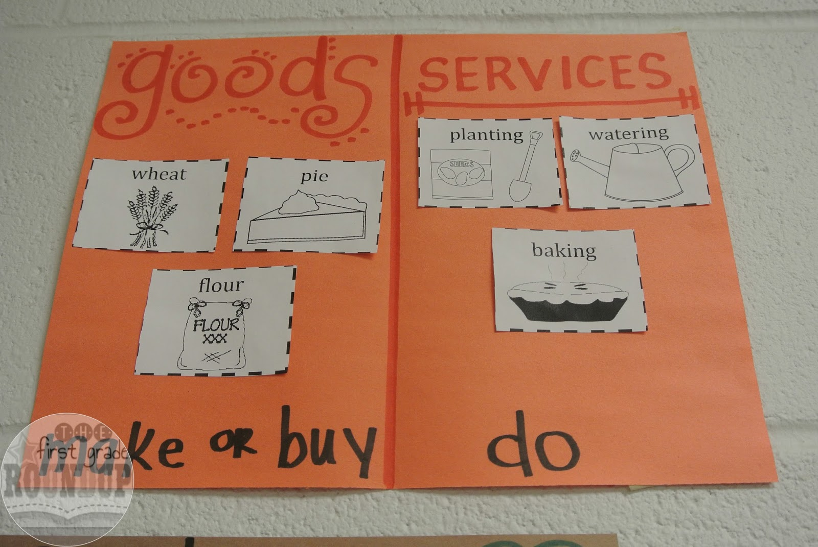 goods or services There are three main types of consumer goods: durable goods, nondurable goods, and services durable goods are consumer goods that have a long-life span (eg 3+ years) and are used over time.