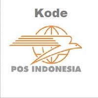 Kode Pos Wilayah Tangerang