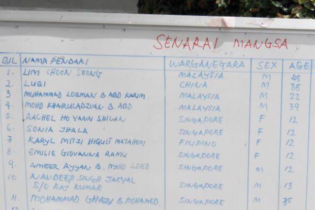 Senarai Nama Mangsa Gempa Sabah Jun 2015