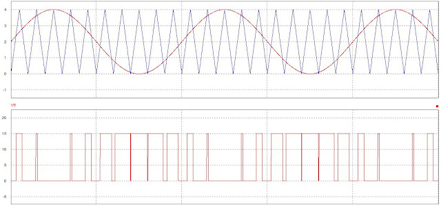 sine pwm modulation in pic