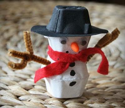 Поделка снеговик из яичного лотка своими руками