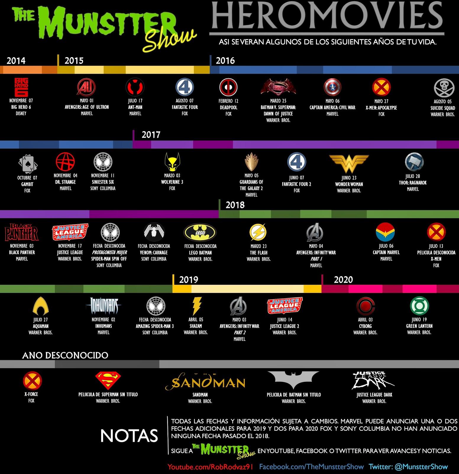 Calendario Pel 237 Culas De Marvel Amp Dc 2014 2020 Taringa